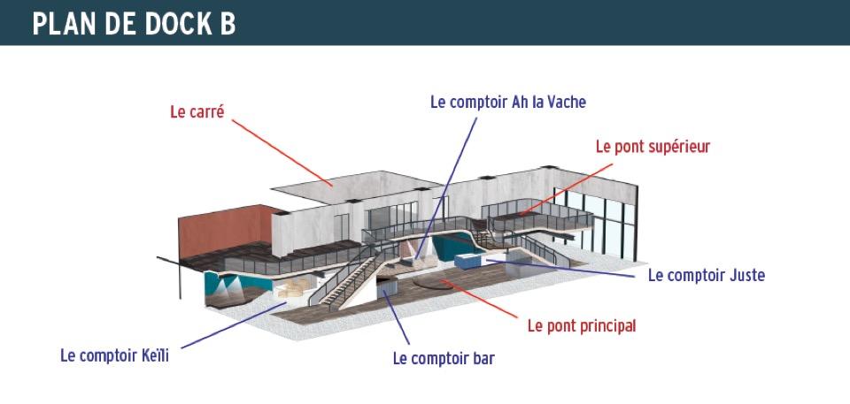 Dock B Espaces